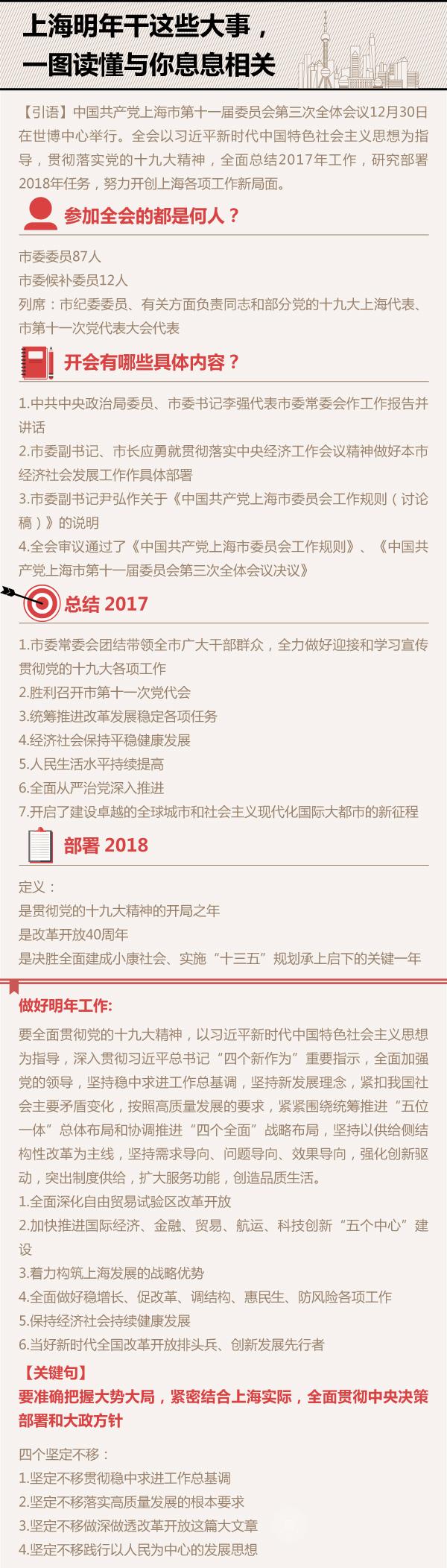上海明年干这些大事 一图读懂与你息息相关