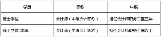 2018高级会计师报名入口开通 细数报名关键点