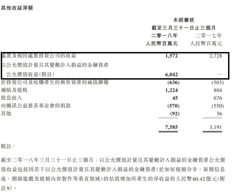 从财报上看,腾讯离投资公司又近了一步