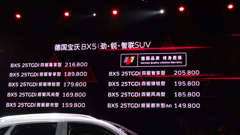 宝沃BX5竞争力分析