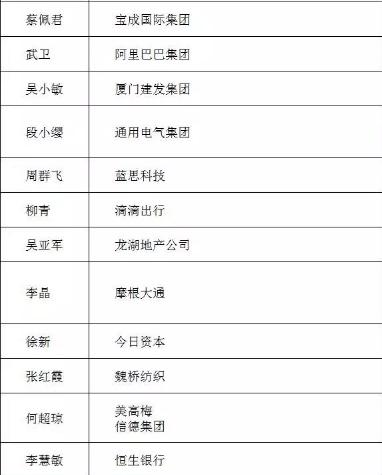 2016中国最具影响力商界女性:董明珠孙亚芳上榜