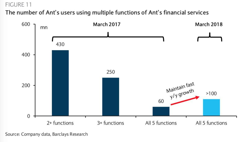 蚂蚁金服资产管理规模2.2万亿元 用户数达6.22亿