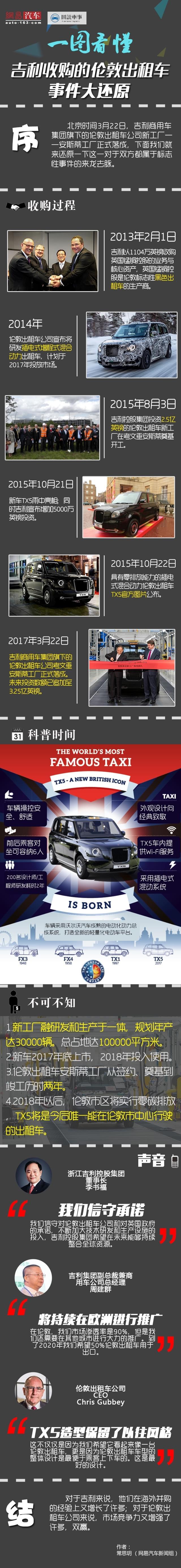 吉利旗下伦敦出租车公司什么来头?