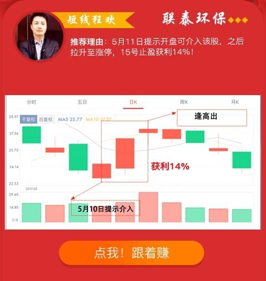 2017易金经PK赛第七轮告捷 冠军萧峰获利达115%