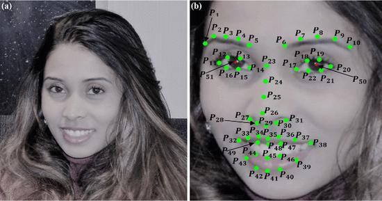 请保持微笑,AI正在识别你的性别