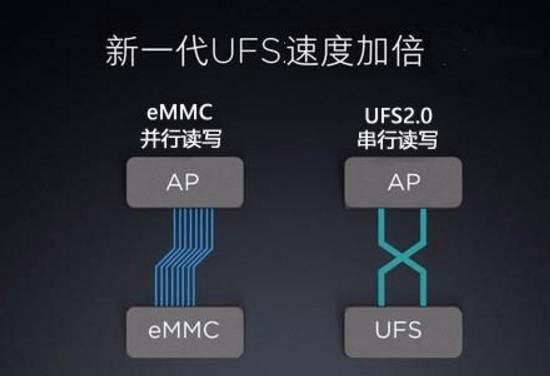 """日韩系扼喉 P10""""闪存门""""折射国产手机供应链之"""