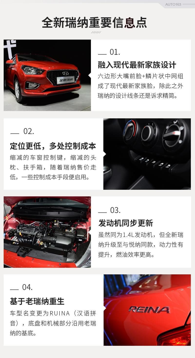 推荐网联版 北京现代全新瑞纳全系导购