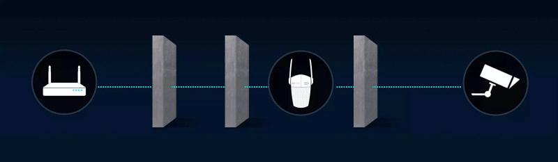 无线信号增强神器:萤石W2C监控级无线中继器