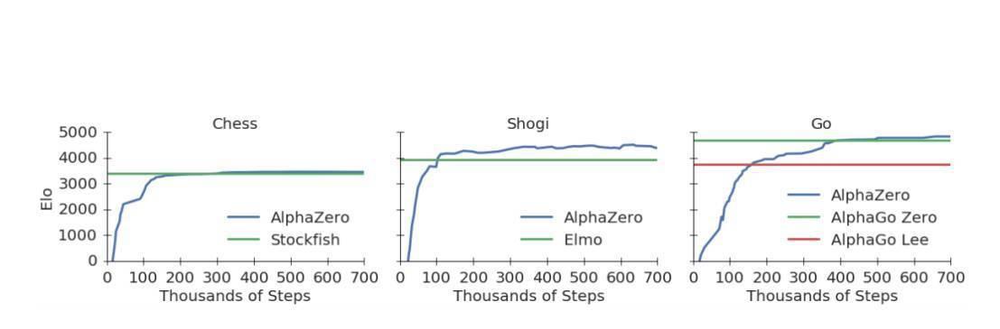 AlphaGo人肉臂黄士杰:我的使命完成 阿尔法狗项目结束