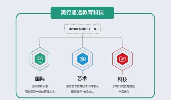 美行思远全产业链架构搭建完成 聚力核心品牌价值
