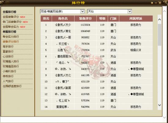 天龙全球争霸赛唯美双线天仙区预选赛赛况一览