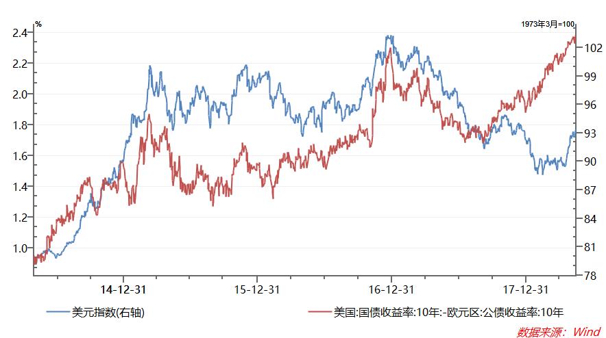 李奇霖:强美元下的土耳其危机 | 网易研究局