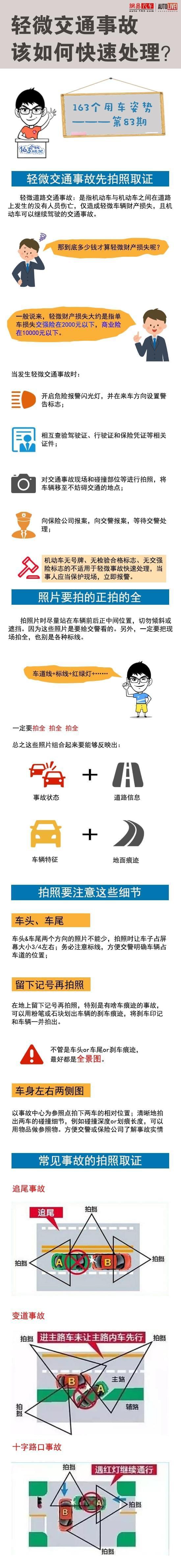 因小事故下车理论致堵7公里 轻微事故该如何处理?