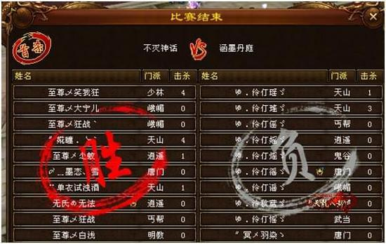 《天龙八部》全球争霸赛:32进16比赛之H组战况