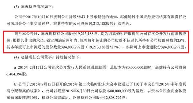 唐德影视上市三年封印解除 赵薇范冰冰开始套现?