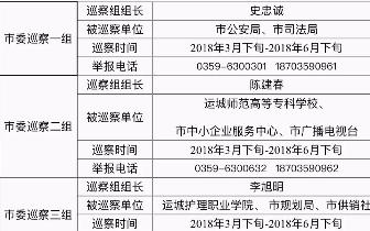 忻州一局长、大同一主任科员被查