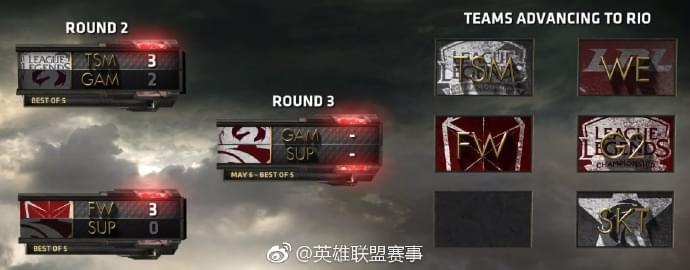 两支中国战队!LOL MSI入围赛FW轻取SUP出线