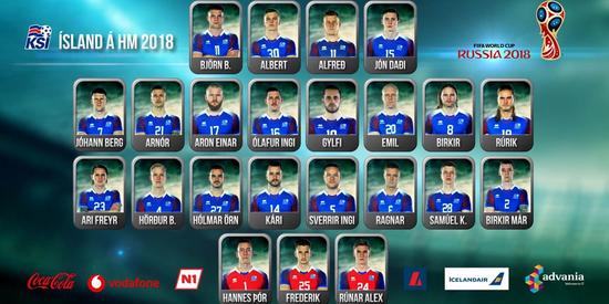 冰岛公布世界杯23人大名单 大狙西古德森领衔
