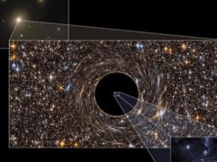 6张照片揭秘人类或存在于一颗大黑洞中