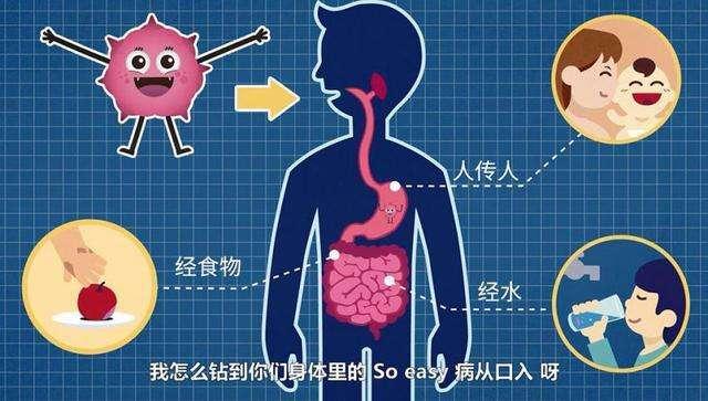 """健康公开课:诺如病毒""""来势汹汹"""",如何让自己不被感染?"""