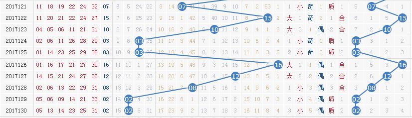 独家-[清风]双色球131期专业定蓝:蓝球04 05