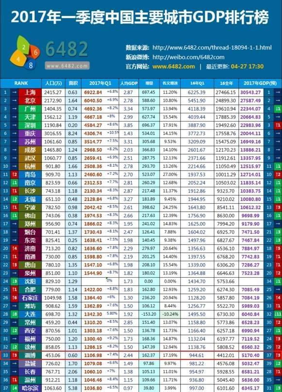 纵观淄博房地产市场,6500元/㎡的别墅哪里找?