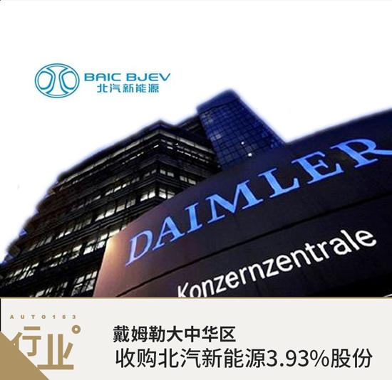 戴姆勒大中华区收购北汽新能源3.93%股份 合作升级