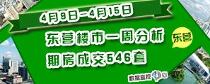 4.9-4.15东营楼市一周分析 期房成交546套