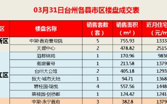 2018年3月31日台州市一手住宅成交100套
