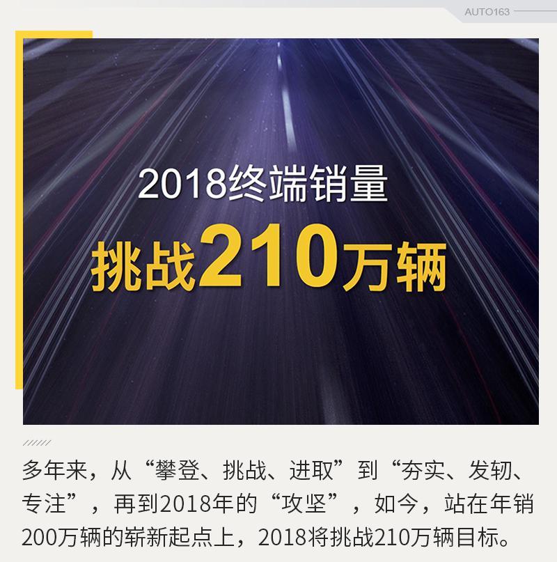 一汽-大众2017销量超200万辆 2018年推9款新车