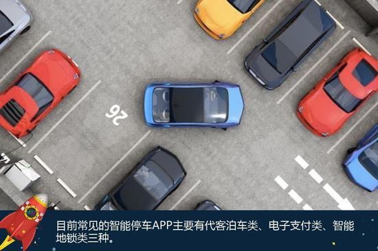 停车难真能一键解决? 实测三款智能停车APP