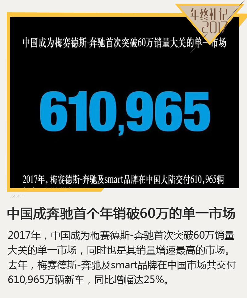 奔驰蝉联全球豪华车市场销冠 在华销量首破60万