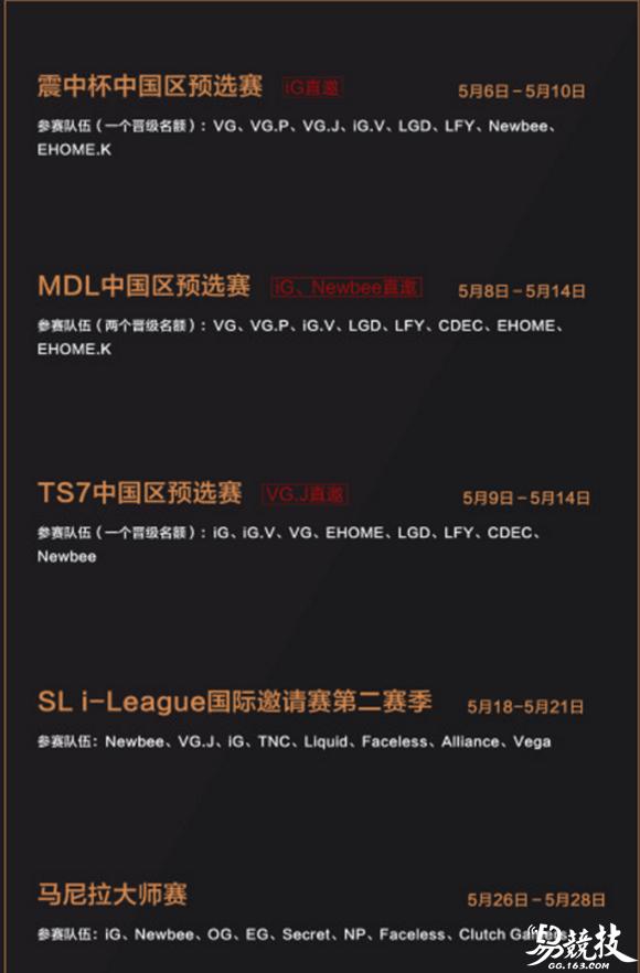 视界:LOL和DOTA2的赛事棋局 双方的差异和博弈