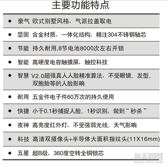 """2017""""葵花""""奖智能锁评选参选作品:奕诺"""