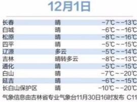 吉林省今日温度将出现缓慢的回升