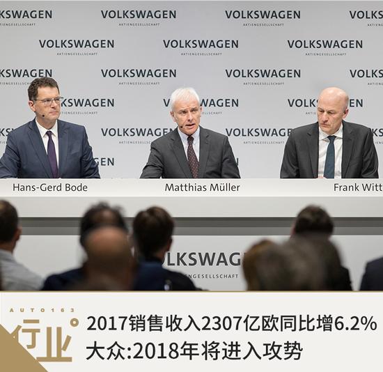 2017销售收入2307亿欧增6.2% 大众:2018进入攻势