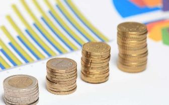 降准半月融资调查:企业融资成本依旧居高不下