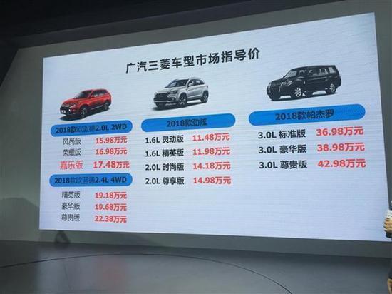 新款三菱帕杰罗上市 售36.98-42.98万元