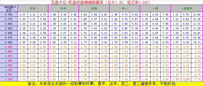 张路10月足彩封神!通吃3联赛14中12 有秘诀?