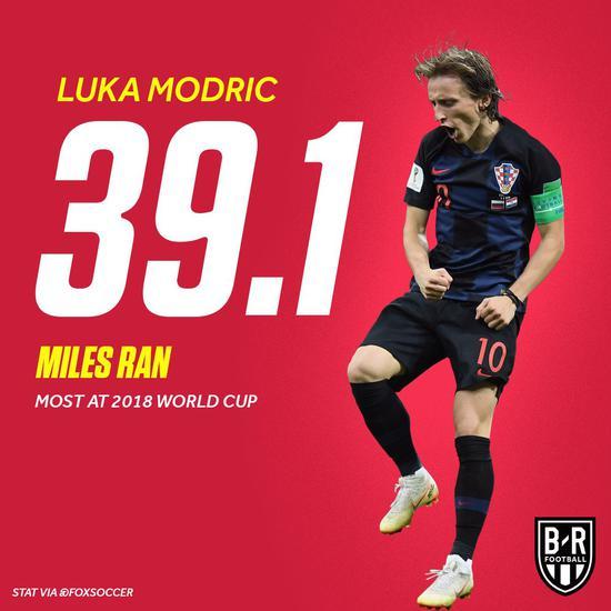 真的可怕!世界杯最能跑的人 是最文艺的莫德里奇
