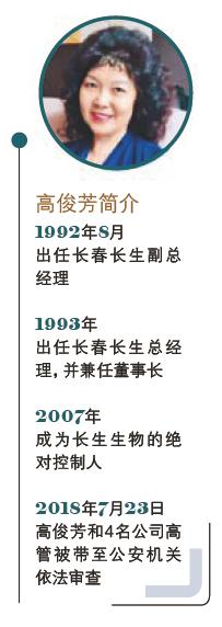 """""""疫苗女王""""高俊芳陨落:除长生生物 还控制9家公司"""