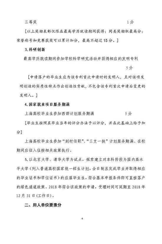 北大清华本科毕业生可直接落户上海 复旦交大别哭