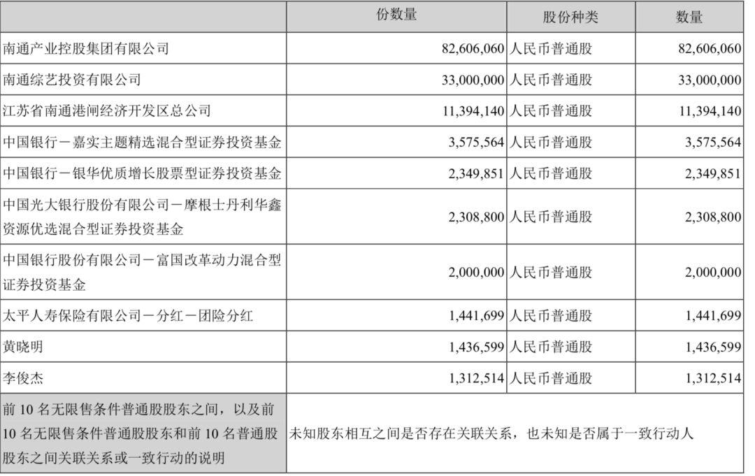 黄晓明卷入高勇近18亿股价操纵案 上亿市值财富路径曝光