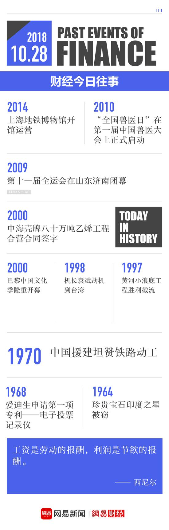 财经今日往事:1997年黄河小浪底工程胜利截流