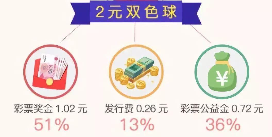 借彩票窝案告诉你中国为何禁止网售足彩?