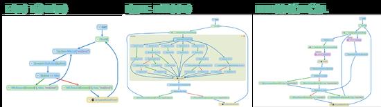 促进强化学习落地产业界:网易推出强化编程框架