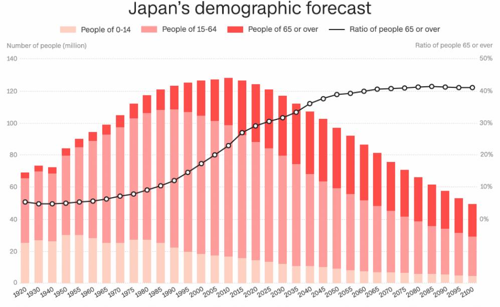 法国人口出生率_统一25周年后 德国东西部人口生活状况仍差异明显 中文国际