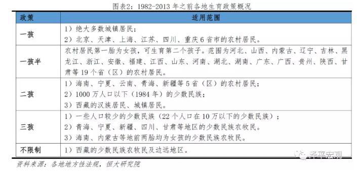 渐行渐近的人口危机——中国生育报告2019(上)