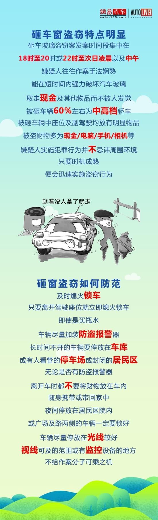 小偷5分钟连砸6辆私家车 一无所获迅速离开