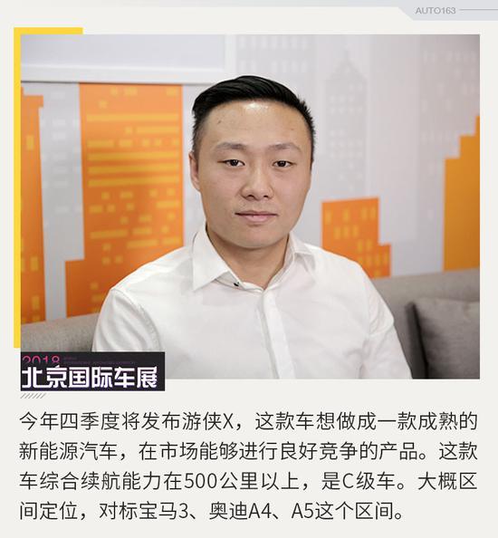李炜:游侠目标客户群是中高端汽油车用户